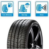 Lire étiquette pneu
