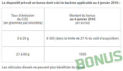 Barème bonus 2016
