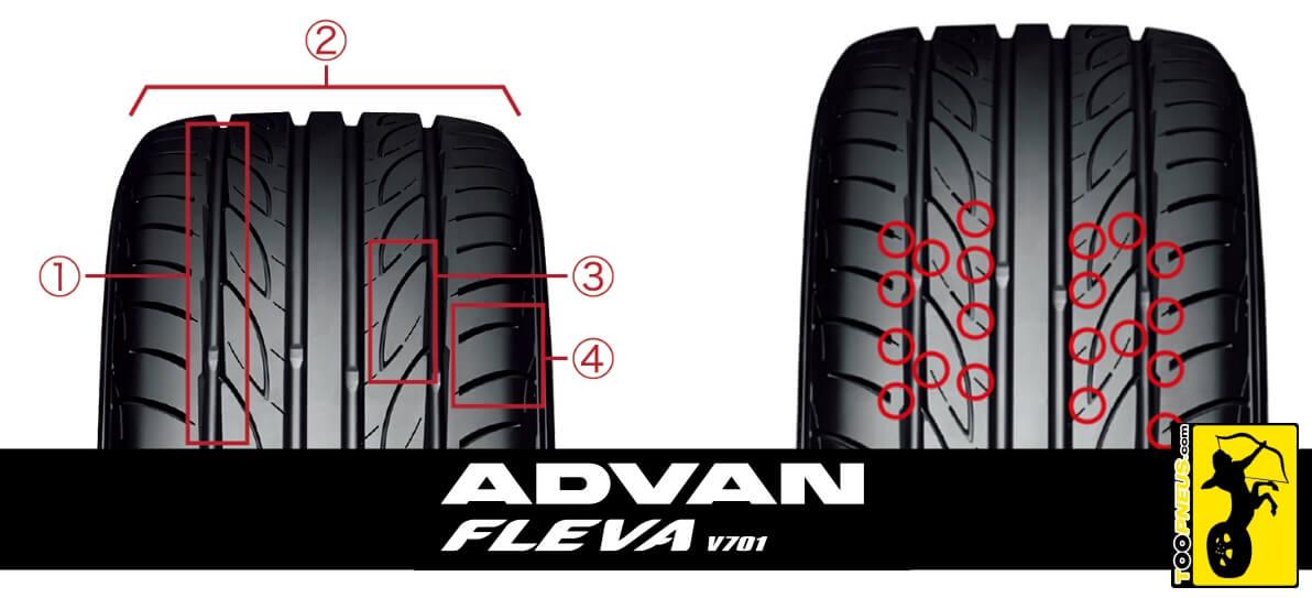 Fiche technique Fleva V701